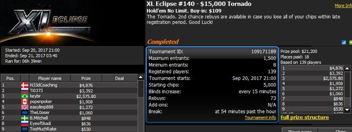 """888poker XL Eclipse Day 11: """"SmithStudent"""" Wins ,000 8-Max 101"""