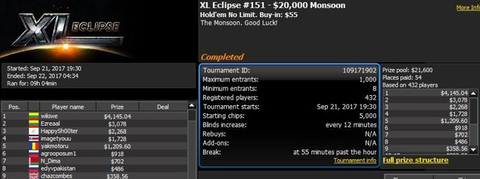 888poker XL Eclipse Day 12: Chris Brammer Runner-Up in 0K Quarterback 102