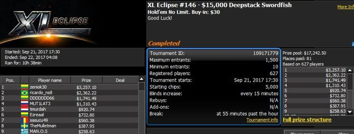888poker XL Eclipse Day 12: Chris Brammer Runner-Up in 0K Quarterback 101