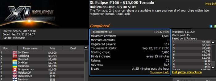 888poker XL Eclipse Tag 13: 'kevkevvvv' holt das ,000 Crocodile 102