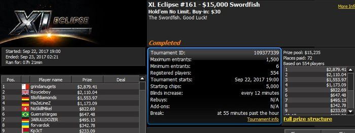 888poker XL Eclipse Tag 13: 'kevkevvvv' holt das ,000 Crocodile 101