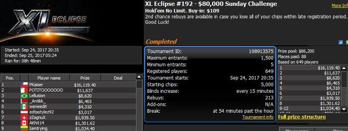 888poker XL Eclipse Tag 15: 'CllsDntMttr' holt das Main Event für 3,038 102