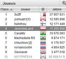 Main Event WCOOP : Van Zadelhoff énorme leader, la France en finale 101