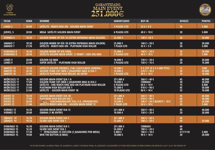 Llega la Gran Final de las Golden Poker Series con 500.000€ garantizados 101