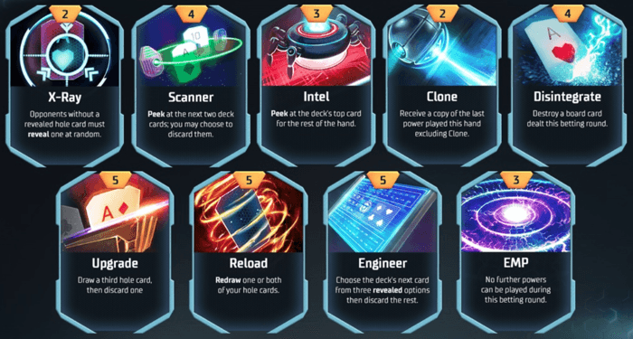 PokerStars' Futuristic 'Power Up' Game Rolls Out for Real Money 101