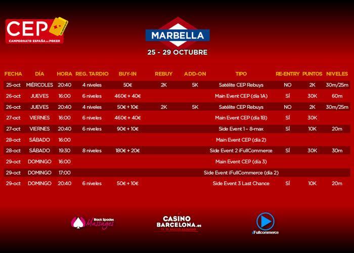 Último tren para el CEP Marbella 2017: Satélites, calendario y clasificaciones 101