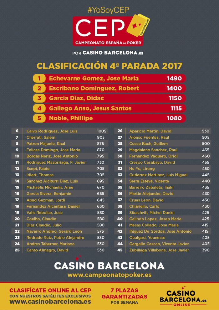 Último tren para el CEP Marbella 2017: Satélites, calendario y clasificaciones 102
