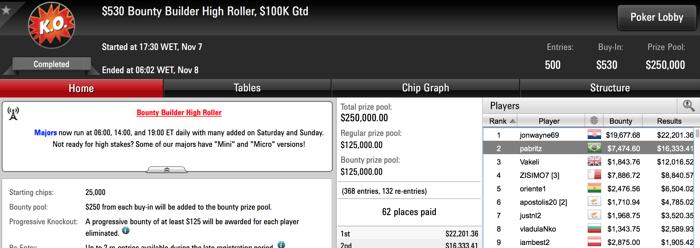 pabritz, Yattago e powerpokerBR em Destaque no PokerStars 101