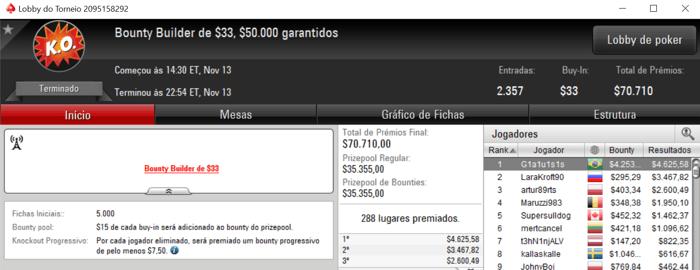 Ricardo Rocha Vence o 5 Monday 6-Max (,802) & Mais 103