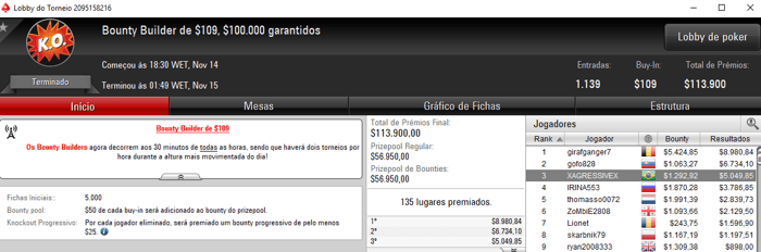 gusmaa, Steinzz e XAGRESSIVEX Destroem Bounty Builders do PokerStars 103