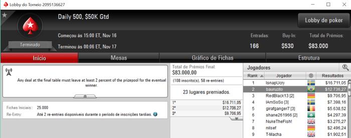 Diego Valadares, andredos e Julio Lins Detonam o PokerStars 104