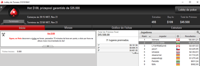 lo-fi dream, Nandinhojah e janson13-2008 com Terça Gorda no PokerStars 103
