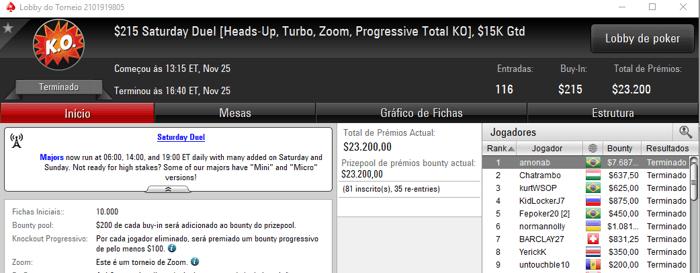 Forras Online: iurysoares Crava Bounty Builder 5 (,559) & Mais 103