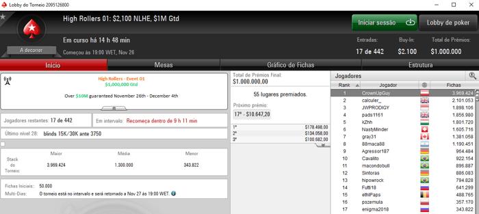 João Baumgarten 3º no High Rollers #3 do PokerStars (,369) & Mais 101