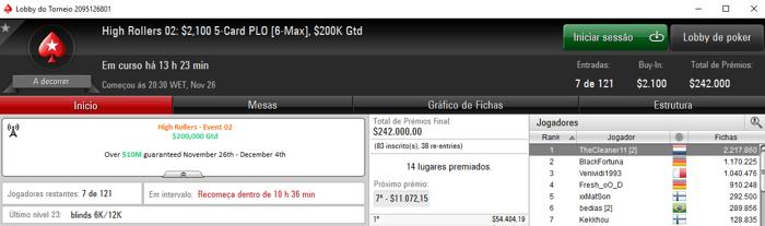 João Baumgarten 3º no High Rollers #3 do PokerStars (,369) & Mais 102