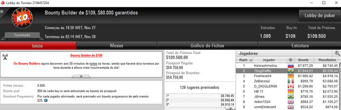 Bernardo Dias 2º e kartt 3º no Daily 500 do PokerStars & Mais 102