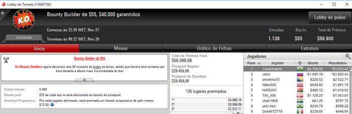 Bernardo Dias 2º e kartt 3º no Daily 500 do PokerStars & Mais 103