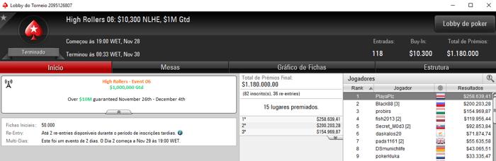 tjbentham e Pedro Madeira Recebem Prêmios no High Rollers do PokerStars 101