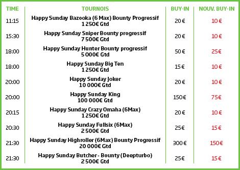 Happy Sunday : Les tournois à moitié prix sur PMU Poker 101