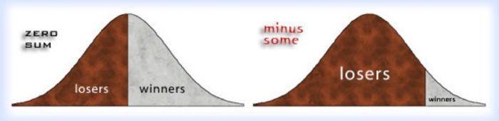 Tommy Angelo Presents: Zero Sum Minus Some 102
