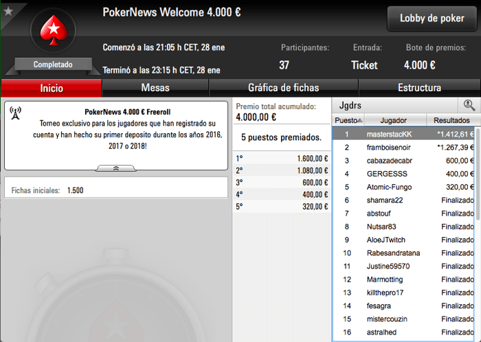 'masterstacKK' gana nuestro primer torneo y se lleva 1.412€ 101