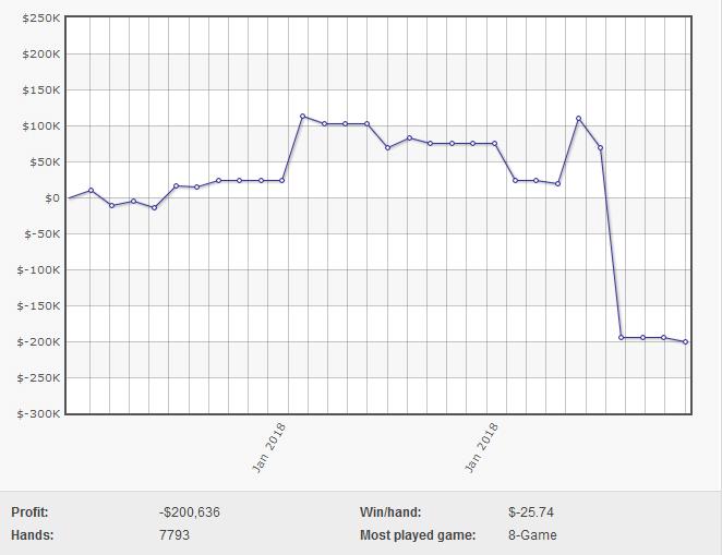 Isildur1 Falido no PokerStars? 103