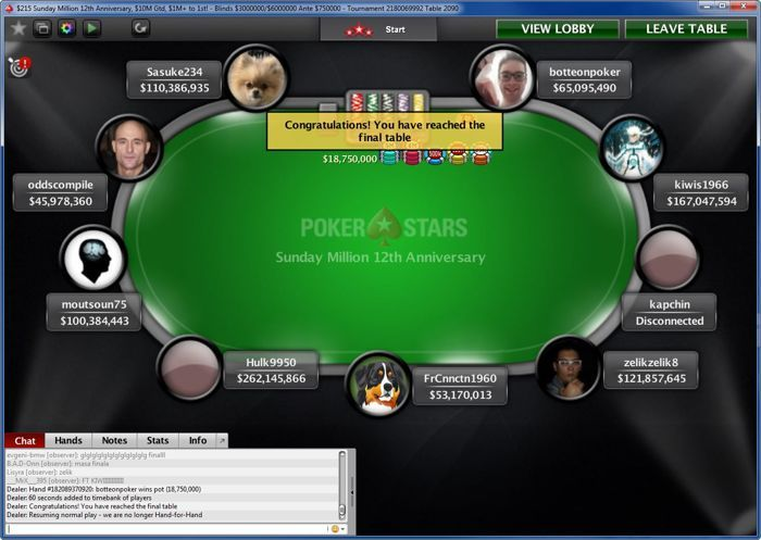 "Braziliaan ""Hulk9950"" wint Sunday Million 12th Anniversary voor 0k, Belg ""kiwis1966""... 101"