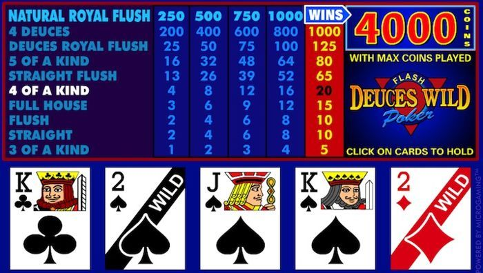 how to win at Deuces Wild video poker