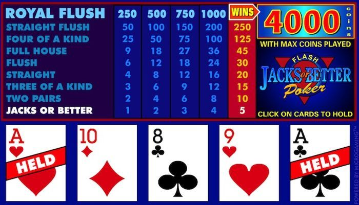 How To Beat Video Poker Machines The Ultimate Strategy Pokernews