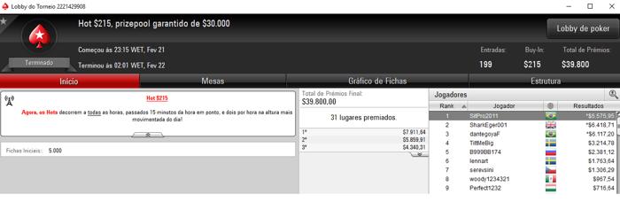 Regis Kogler Vence Bounty Builder 9 e SitPro2011 Apronta no PokerStars 103