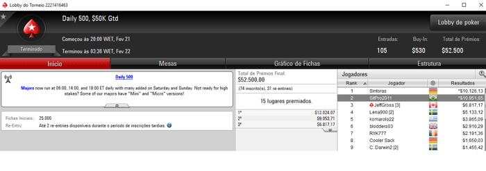 Regis Kogler Vence Bounty Builder 9 e SitPro2011 Apronta no PokerStars 102