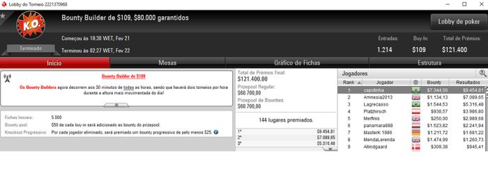 Regis Kogler Vence Bounty Builder 9 e SitPro2011 Apronta no PokerStars 101
