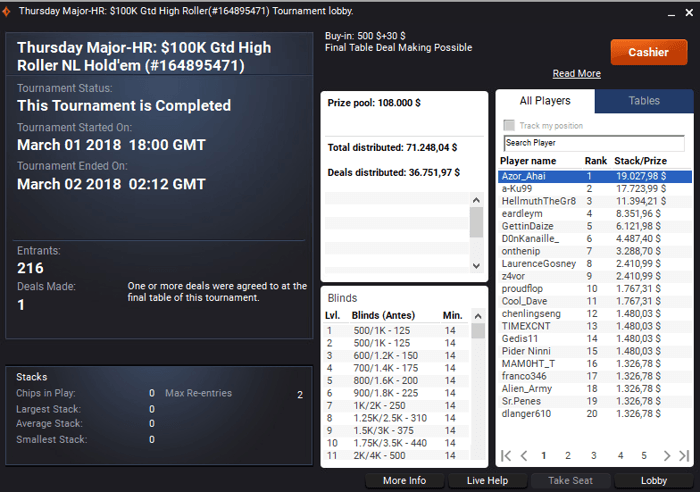 partypoker: Azor_Ahai Crava Thursday Major-HR e ThePuda o KO Series #23-M 101