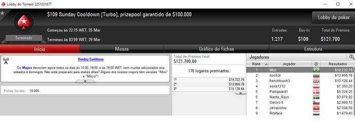 PokerStars: João Simão Crava Sunday High Roller e Embolsa ,481 & Mais 103