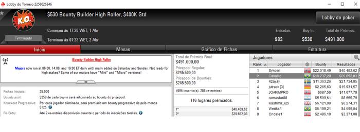 "Alexandre ""Cavalito"" Mantovani Apronta no PokerStars & Mais Forras 101"