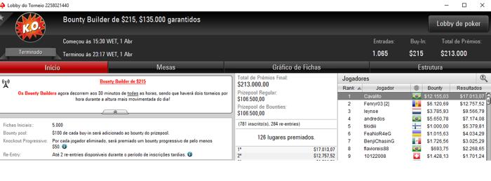 "Alexandre ""Cavalito"" Mantovani Apronta no PokerStars & Mais Forras 102"