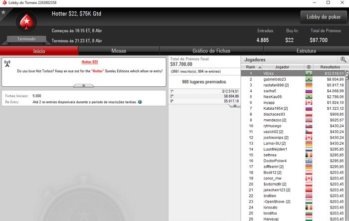 """Forras Online: Vitor """"ViDss"""" Rangel Apronta no PokerStars & Mais 102"""