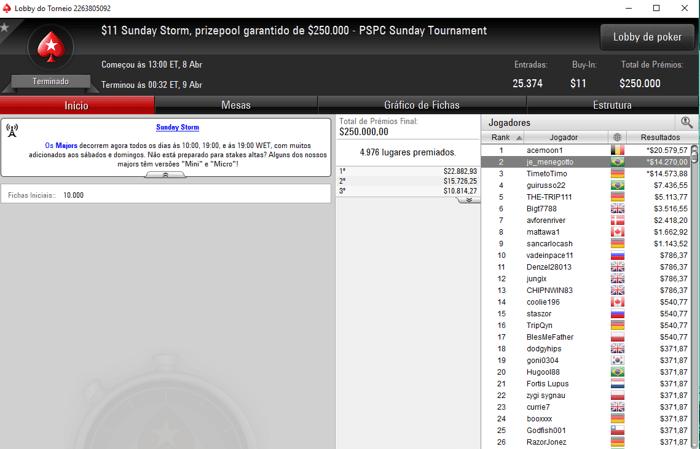 """Forras Online: Vitor """"ViDss"""" Rangel Apronta no PokerStars & Mais 103"""