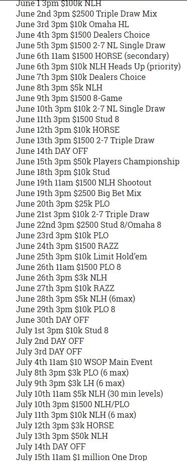 Danielio Negreanu vasaros planai: turnyrams išleis bent pusantro milijono dolerių 101