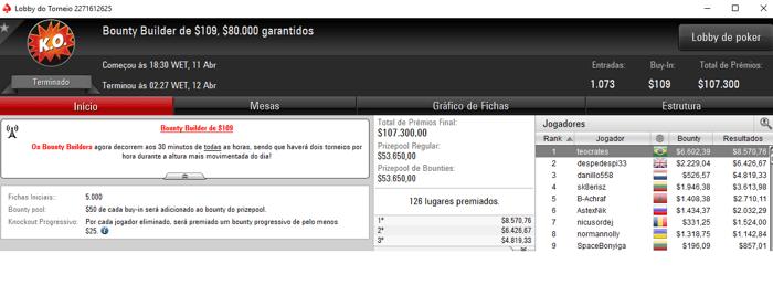 teocrates, aciardii22 e VicFiorese Cravam Torneios no PokerStars & Mais 101
