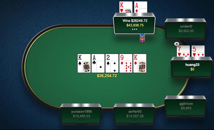 Online Poker News: Eine Monster Woche für Linus 'LLinusLLove' Löliger 102