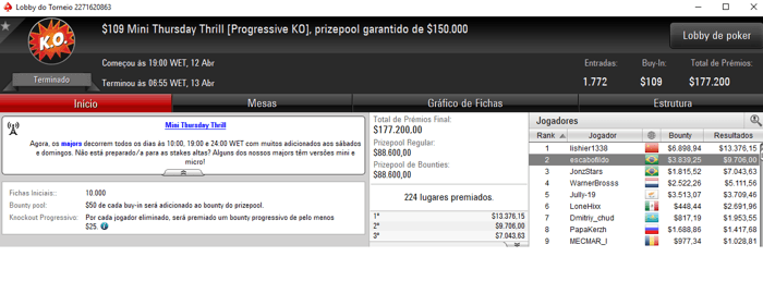 Forras no PokerStars: Vinicius Teles Crava Bounty Builder 9 & Mais 102