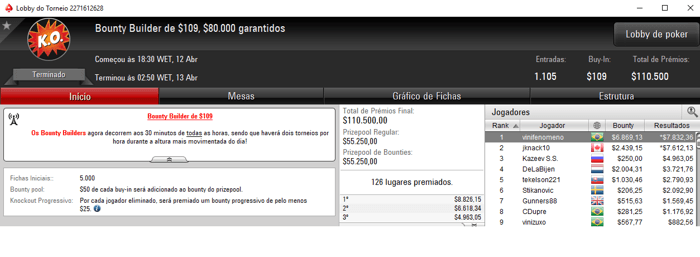 Forras no PokerStars: Vinicius Teles Crava Bounty Builder 9 & Mais 101