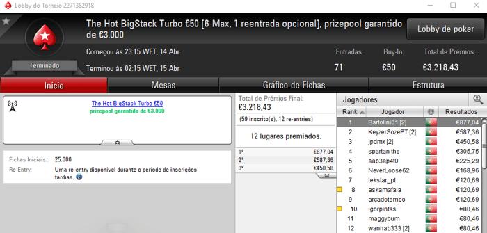 Bartolini01, Zemaike85 e jokacrossPT Recebem Maiores Prémios na PokerStars.pt 101