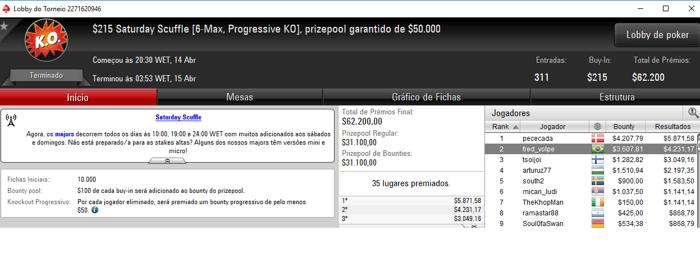 """Fred """"fred_volpe"""" Volpe foi o Melhor na Reta de Ontem do PokerStars 101"""