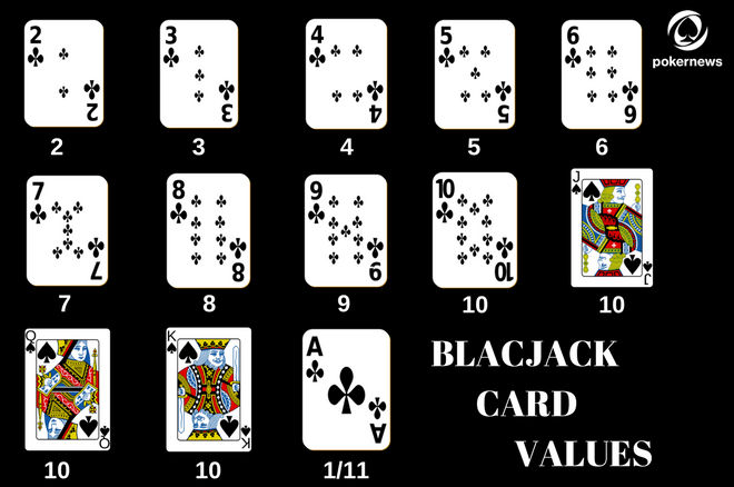 guide to play blackjack for beginners