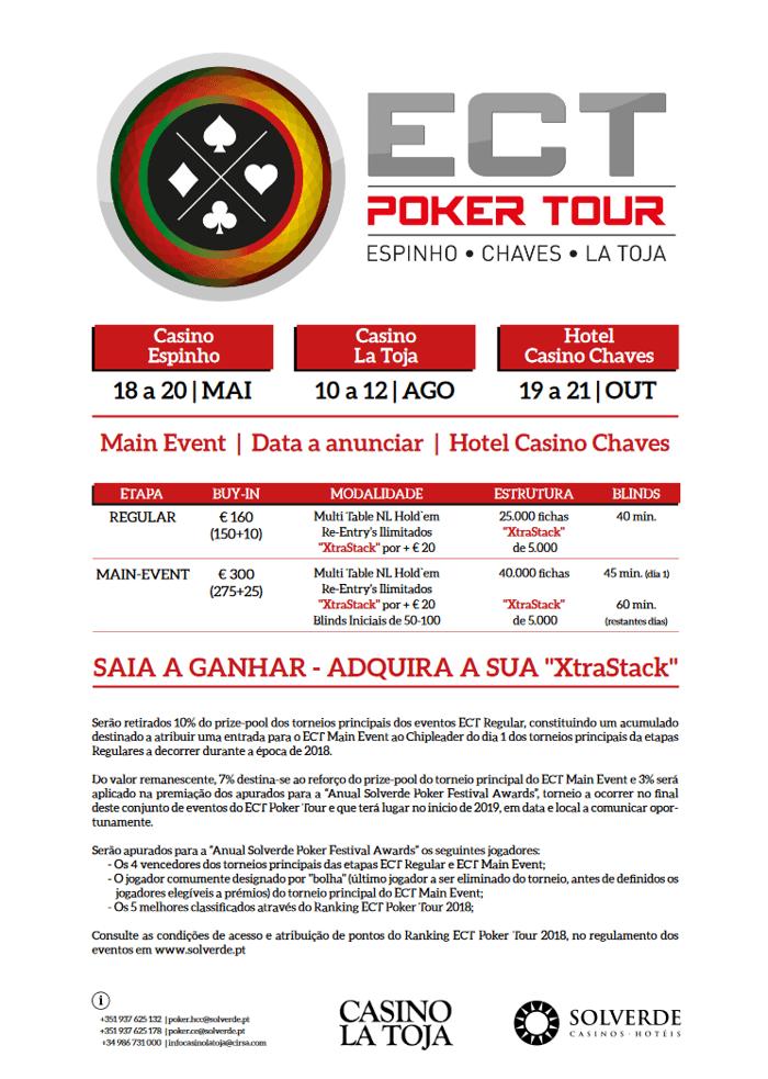 Calendário do ECT Poker Tour para 2018 101