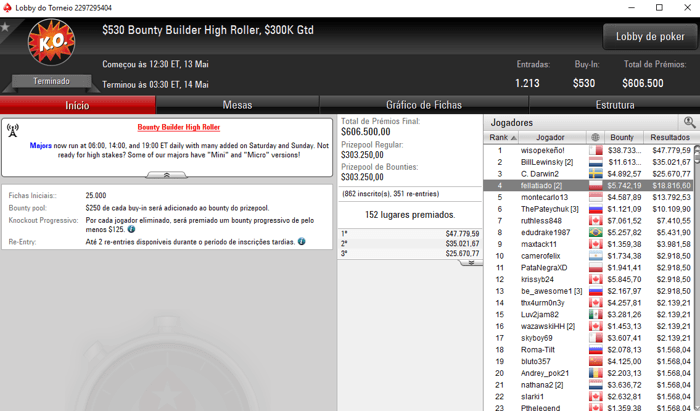 Manuel Ruivo Quarto no Bounty Builder High Roller (,558) & Mais 101