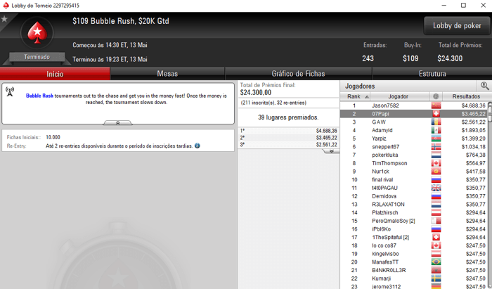 Manuel Ruivo Quarto no Bounty Builder High Roller (,558) & Mais 104