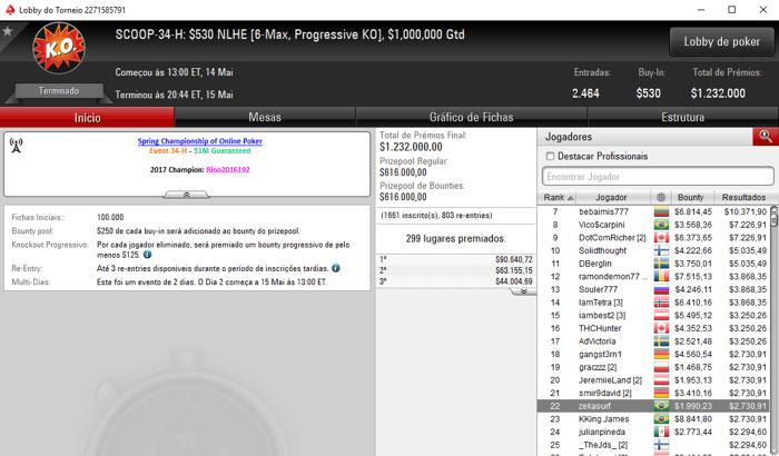 João Ferreira 2º no Bounty Builder 9 & Mais Resultados Lusos 104